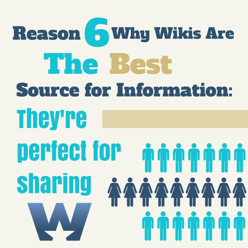 wiki information