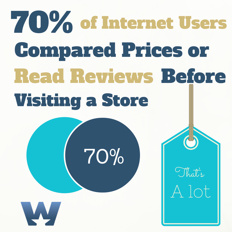 compare prices with online reviews