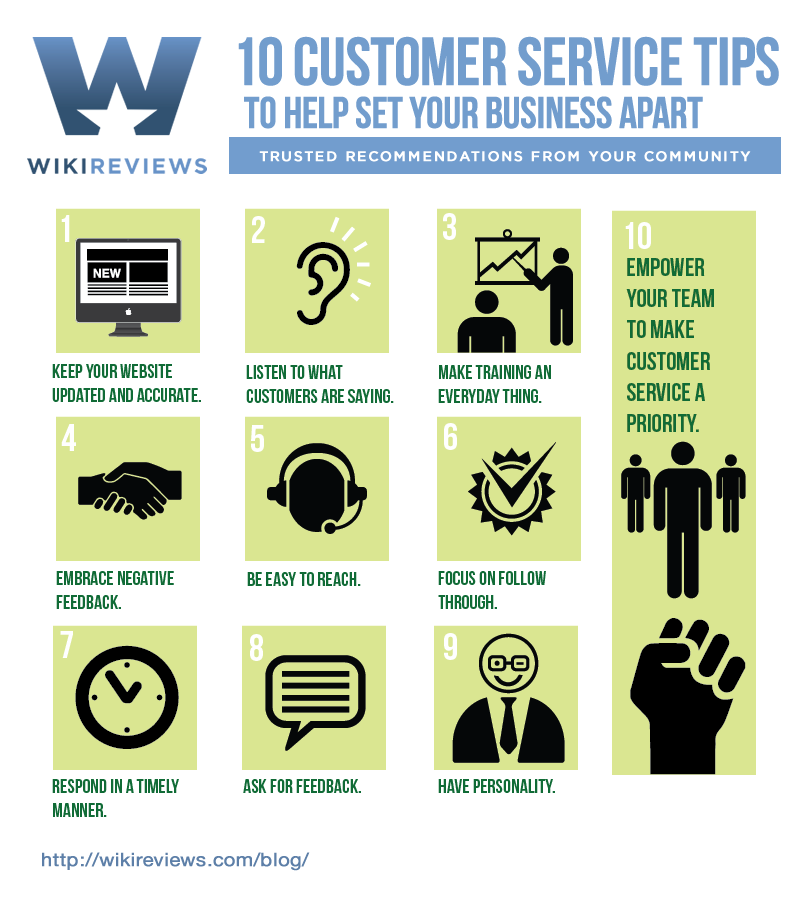 tips to write a customer service Check out our practical email writing tips with ready-to-use examples 5 practical tips for better email writing with ready to use examples no matter what your customer service channel is.